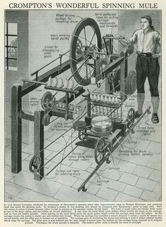 December 1753 saw the birth of Samuel Crompton, the inventor of The Spinning Mule