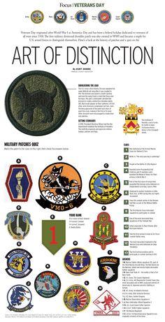 Military insignia quiz.
