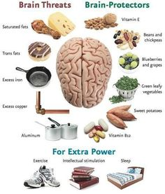 Brain food for brain fog #Infographic
