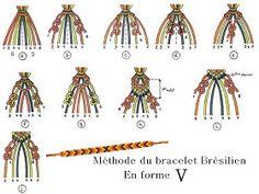 La méthode Hélène: Comment faire des bracelets brésiliens