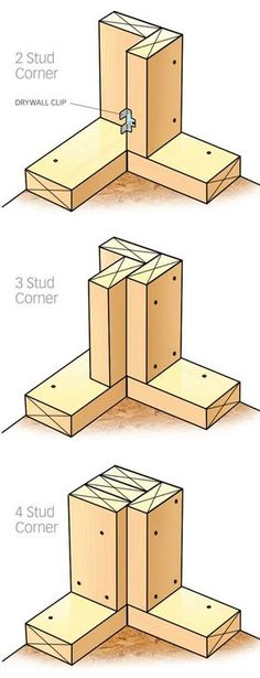 Different styles of corner studs.