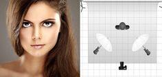 4 Здесь используем моноблоки и белые зонты плюс белый фон. Источники света распологаем справа и слева от модели на уровне ее глаз (либо немного выше). При такой схеме глубоких теней на лице вы не добьетесь.
