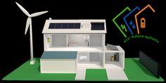 Huis dat eigen energie verzorgt m.b.v. zonnepanelen en windwolens