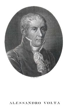 In the 1790s, Alessandro Volta invented the first battery.  #Science #History #Firsts
