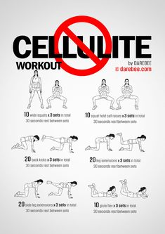 This glute and leg dominate routine is great for fighting against that stubborn cellulite, and firm up where it counts. Are you ready to blast cellulite with this workout? Fitness Workouts, Hiit Workout Videos, Gym Workout Tips, Fitness Workout For Women, At Home Workout Plan, Body Fitness, Butt Workout, Workout Challenge, At Home Workouts