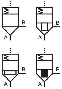 An Overview of the Common Symbols of control signals