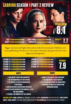 High Stakes, Tv Reviews, Season 1, It Cast, Music, Movies, Musica, Musik, Films