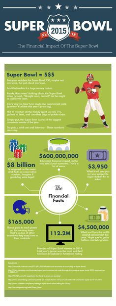 Salaries, Ads & Security: What's The Real Cost Of Super Bowl XLIX?