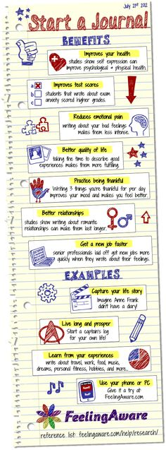 Start a journal - journaling health benefits, gratitudes, captains log, dear diary [infographic by FeelingAware.com]