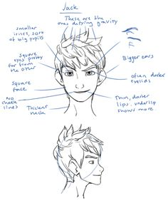 how to draw jack frost and elsa step by step