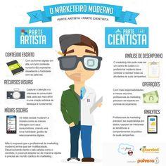 Esta imagem faz todo o sentido no #marketingdigital