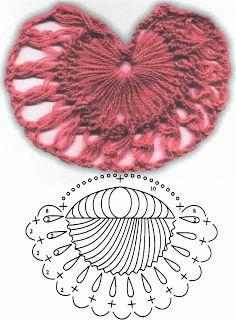 Ventaglio (Uncinetto Forcella)