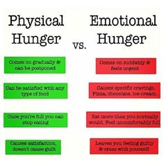 Trying hard to learn the difference. I always binge eat when I'm sad trying to kick that habit