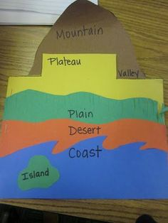 Landforms FREEBIE book. Great Visual!