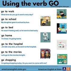 Using the verb GO #learnenglish Clique aqui http://www.estrategiadigital.pt/e-book-gratuito-ferramentas-para-websites/ e faça agora mesmo Download do nosso E-Book Gratuito sobre FERRAMENTAS PARA WEBSITES