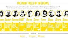 Un esercito di influencer #sociologia #comunicazione #marketing