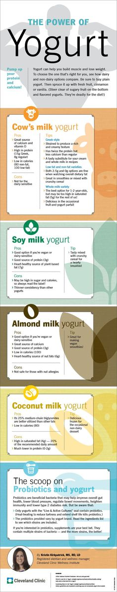 Which Yogurt Is Right for You? Get the scoop on #probiotics and #yogurt. #infographic Cleveland Clinic info