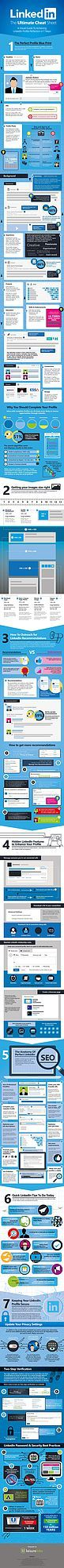You've got six seconds to impress a recruiter on LinkedIn, and once you reel them in, you want to make sure your profile is solid. This giant visual guide tells you the basics of what you need to know