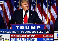 Donald Trump Wins The Presidency In Historic Mandate Victory As Hillary Clinton Concedes