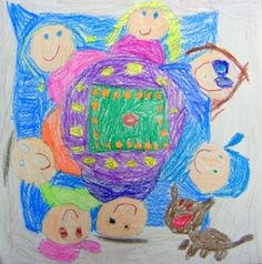 Art Education Blog: 1st Grade