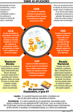 JuRehder - Infográfico sobre aplicações financeiras para o JC Bauru/SP