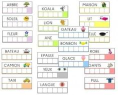 Encoding files to print to read and write words in kindergarten ms - ichrak smida - - Fiches d'encodage à imprimer pour lire et écrire des mots en maternelle ms Coding cards: students practice reading and spelling words. Can laminate and use at centers. Reading Games For Kindergarten, Maternelle Grande Section, French Kids, French Classroom, Spelling Words, Teaching French, Learn French, Kids Learning, Homeschool