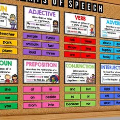 parts of speech posters: nouns, verbs, adjectives, adverbs, pronouns, prepositions, conjunctions, interjections
