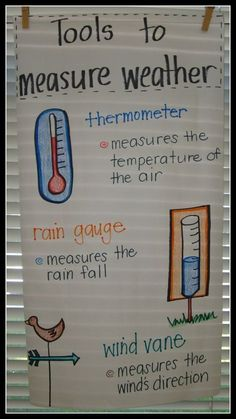 9 Must Make Anchor Charts for Science – Mrs. Richardson's Class – Alyssa Teaches 9 Must Make Anchor Charts for Science – Mrs. Richardson's Class Weather Tools Anchor Chart Teaching Weather, Weather Science, Weather Unit, Weather Experiments, Weather Kindergarten, Science Experiments, Weather Terms, Weather Forecast, Wild Weather