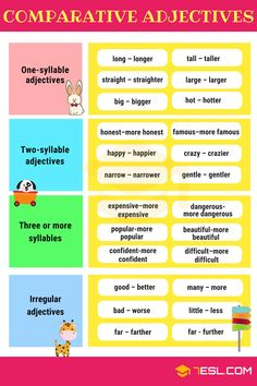 Comparison of Adjectives! Learn how to use Comparative and Superlative Adjectives in English with example sentences and ESL printable worksheets. Comparative Adjectives Worksheet, Adjectives Grammar, English Adjectives, Grammar And Vocabulary, Grammar Lessons, English Vocabulary, English Grammar Rules, Adverbs, English Teaching Materials