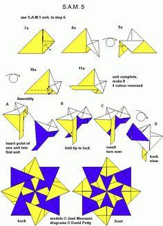 S.A.M. 5 diagrams
