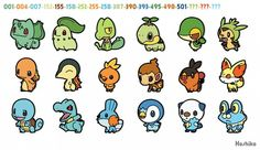 Tags: Anime, Pokémon, Starters, Bulbasaur, charmander, squirtle, chikorita, cyndaquil, totodile, treecko, torchic, mudkip, turtwig, chimchar, piplup, snivy, tepig, oshawott, chespin, fennekin, froakie