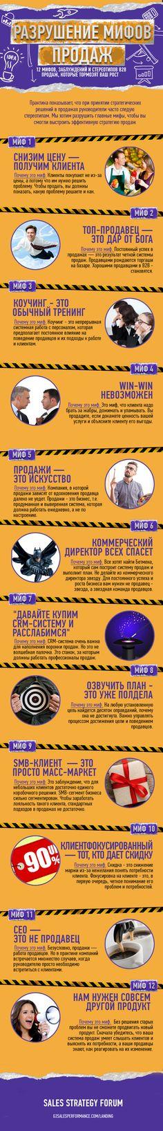 Инфографика: 12 вещей, в которые ошибочно верят продавцы