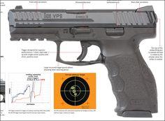 ヘッケラー&コック(H&K)社の新型ストライカー式拳銃「VP9」のプロダクトシートが公開 - DNA Find our speedloader now!  http://www.amazon.com/shops/raeind