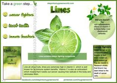 Weight loss recipe: Citrus fruits and mint fat flush drink - Step Into My Green World Health Benefits Of Lime, Fruit Benefits, Weight Loss Drinks, Healthy Weight Loss, Health And Nutrition, Health And Wellness, Health Tips, Health Bar