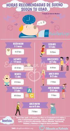 No puedes dormir, conoce las recomendaciones de horas de sueño según tu edad , recuerda que dormir es una necesidad esencial de tu organismo para prevenir problemas de salud :D