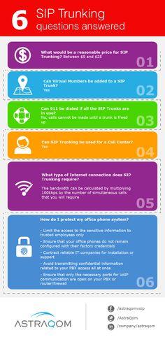 SIP Tunking FAQ