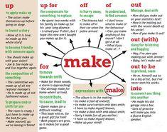 "Forum | ________ Learn English | Fluent LandPhrasal Verbs with ""Make"" | Fluent…"