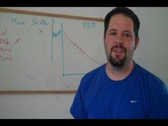 """In this video, I explain the difference between factors that cause a movement along a demand curve (""""movers"""") and factors that cause a shift in the demand curve (""""shifters"""").  The working example is for the demand for Pabst Blue Ribbon beer.    Check out a description of my teaching activities here:    www.tonycookson.com/teaching    Check out a..."""