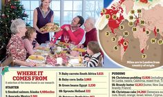 How your Christmas dinner has travelled 260,000 miles