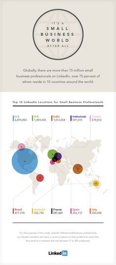 How to leverage LinkedIn for small business professionals | Global Recruiting Roundtable