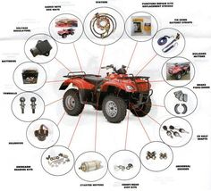 View ATV Parts and Accessories for sale in Manila on OLX Philippines. Or find more Brand New ATV Parts and Accessories at affordable prices. Scooter Motorcycle, Motorcycle Types, Dirt Bike Parts, Go Kart Parts, Lamp Switch, Quad Bike, Utv Parts, Ignition Coil, Mini Bike
