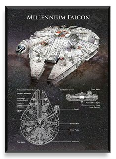 Star Wars Millennium Falcon Poster Star by PatentPrintsPosters Rpg Star Wars, Nave Star Wars, Star Wars Ships, Star Wars Art, Star Trek, Posters Geek, V Wings, Film Science Fiction, Star Wars Spaceships