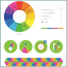 The foolproof color wheel: you can't go wrong with this! Mimi Bondi