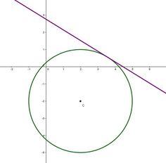 Line and circle have one mutual point - tangent