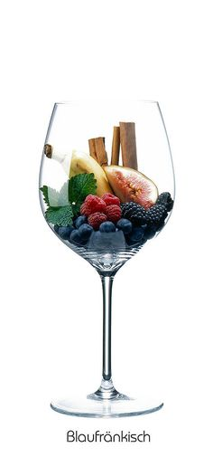 GAMAY  Mint, banana, Fresh fig, blackberry, blueberry, raspberry, cinnamon stick