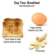 Day 2: Breakfast, Military Diet Plan