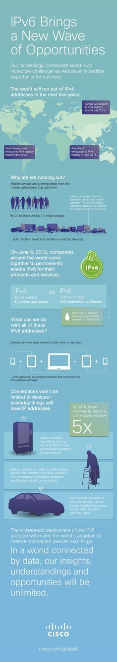 Cisco IPv6 Infographic