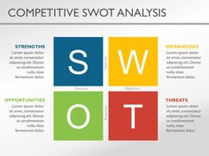 Competitive analysis templates and tools for SWOT analysis, competitor positioning, product strategy, product differentiation and market intelligence. Powerpoint Themes, Powerpoint Presentation Templates, Swot Analysis Template, Competitive Analysis, Positive And Negative, Business Design, Lorem Ipsum, Bar Chart, Digital Marketing