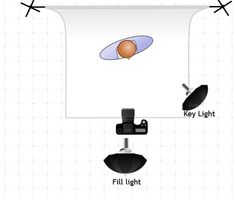 Rembrandt Lighting Setup | Basic Studio Lighting Setups - rembrandt lighting setup