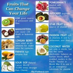 """Exactly 10 Classic Italian Recipes Fruits that can change your life. """"I fully believe in natural health, and I want to help spread this anci. Health And Nutrition, Health And Wellness, Health Fitness, Health Facts, Health Care, Nutrition Tips, Wellness Tips, Natural Cures, Natural Health"""